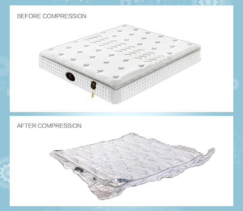 Auto Mattress Compressing Machine